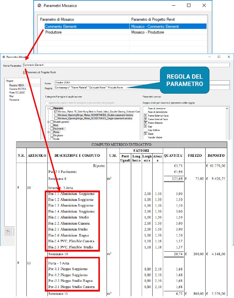 Parametri di MOSAICO nel computo metrico